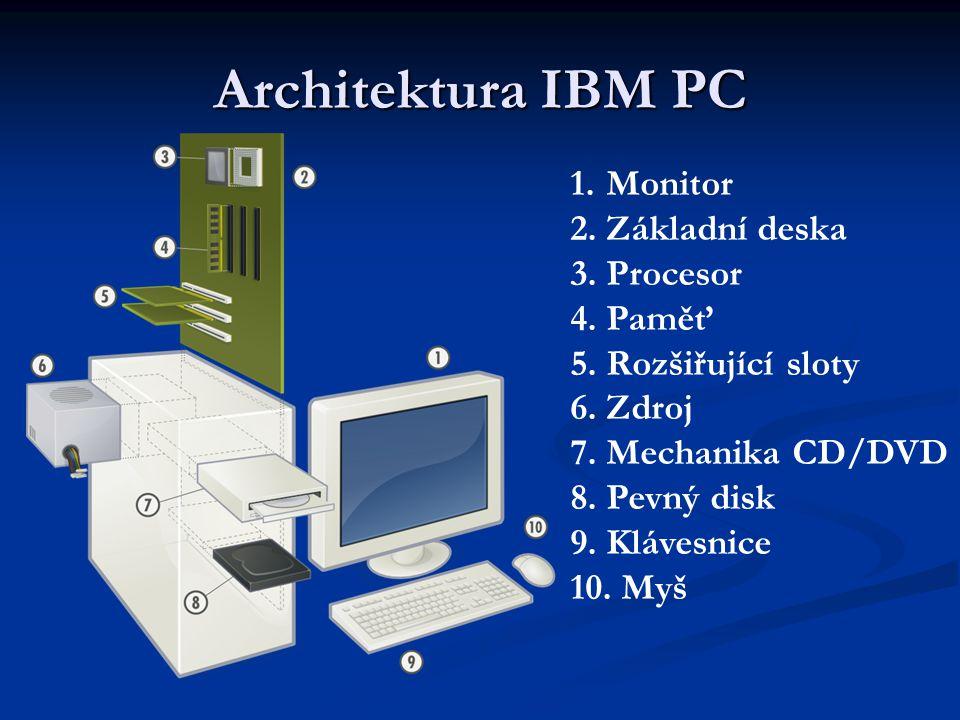 Architektura IBM PC 1.Monitor 2.Základní deska 3.Procesor 4.Paměť 5.Rozšiřující sloty 6.Zdroj 7.Mechanika CD/DVD 8.Pevný disk 9.Klávesnice 10.