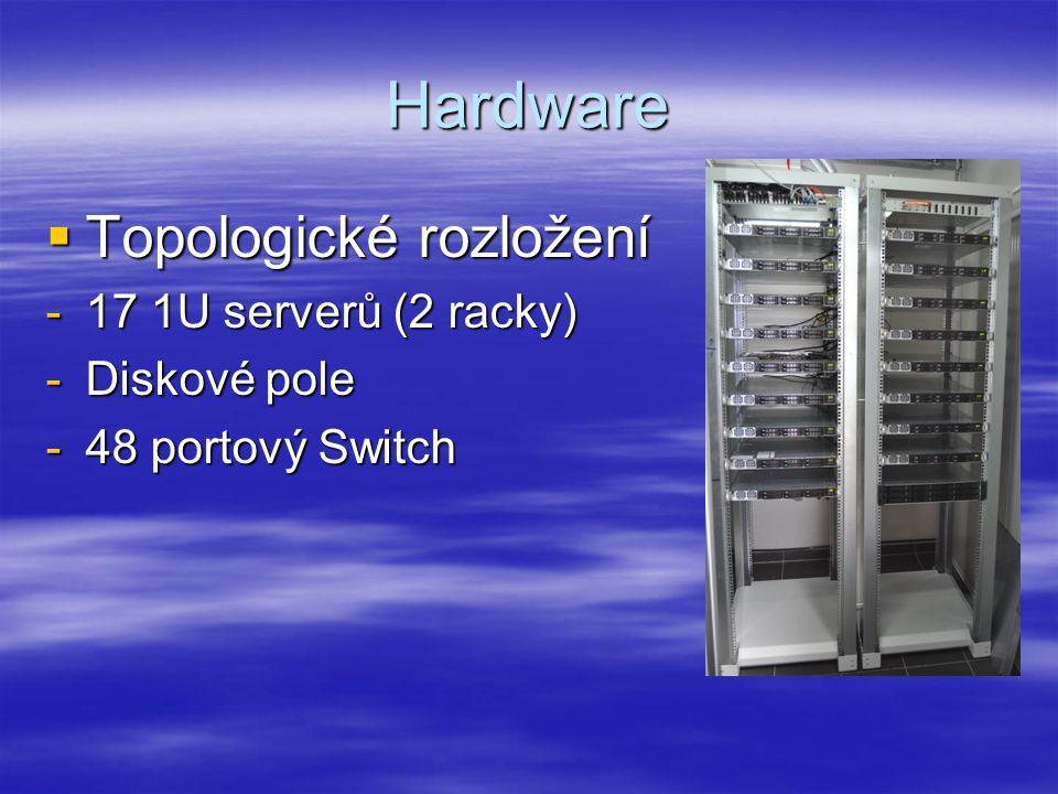 Hardware  Topologické rozložení -17 1U serverů (2 racky) -Diskové pole -48 portový Switch