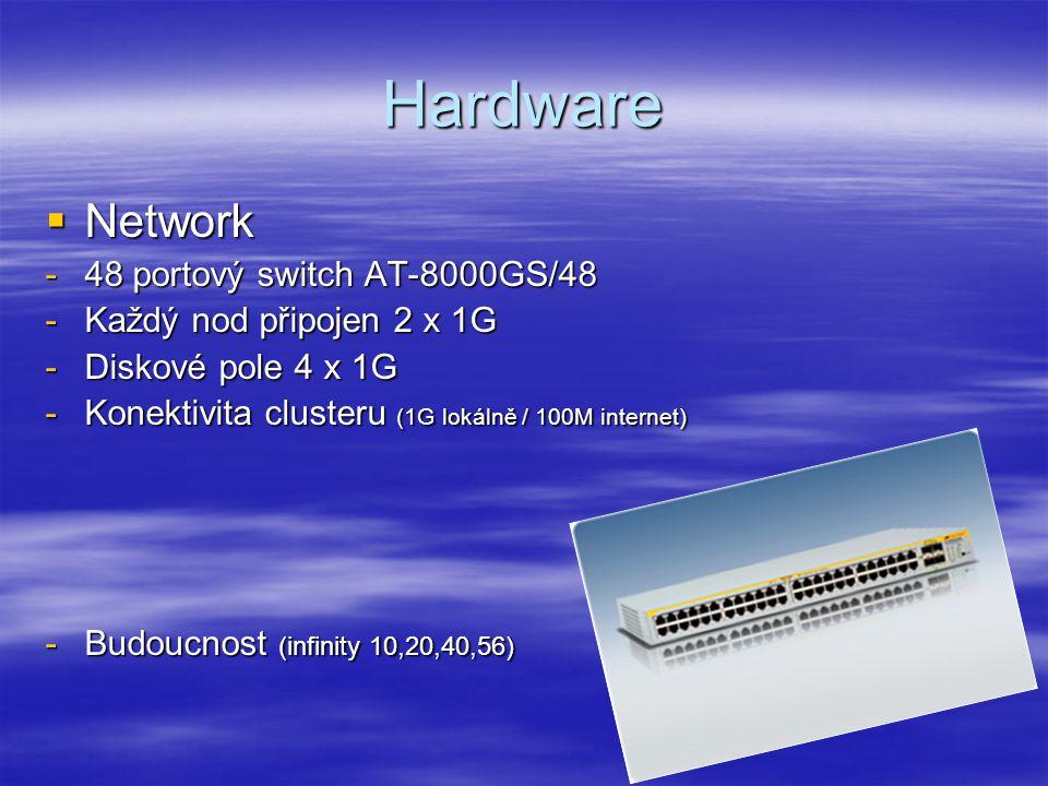 Hardware  Network -48 portový switch AT-8000GS/48 -Každý nod připojen 2 x 1G -Diskové pole 4 x 1G -Konektivita clusteru (1G lokálně / 100M internet) -Budoucnost (infinity 10,20,40,56)