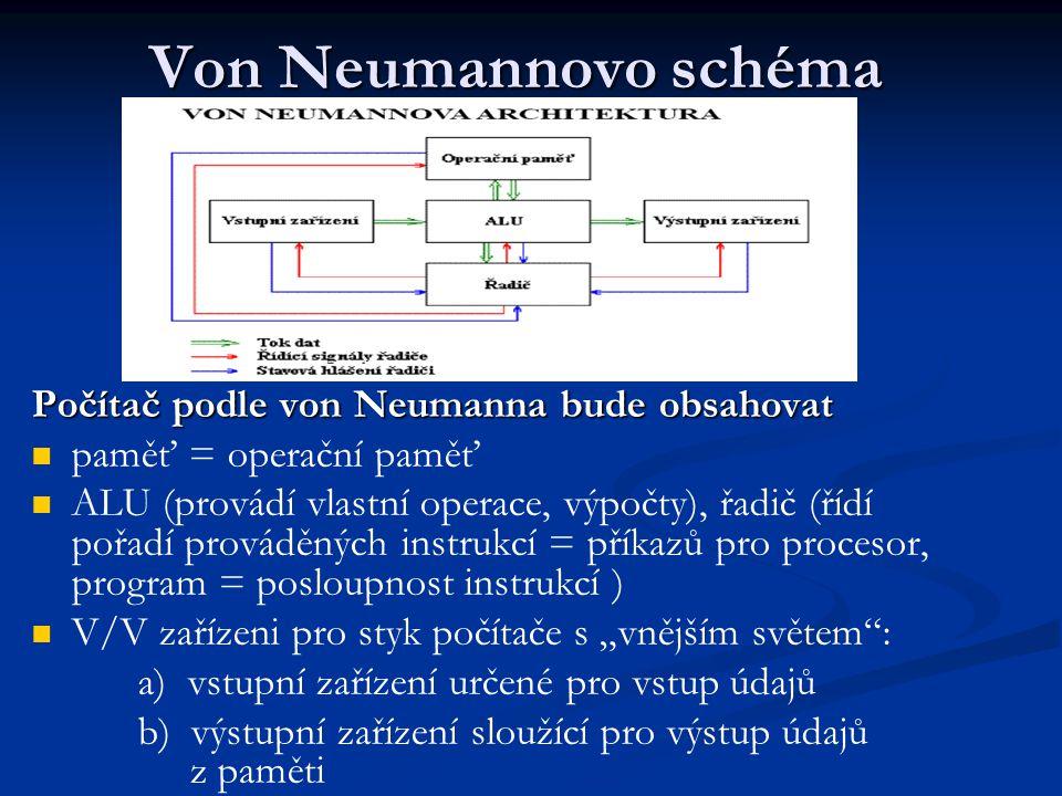 Von Neumannovo schéma Principy činnosti počítače podle von Neumanna: data i instrukce jsou vyjádřeny binárně data i instrukce jsou vyjádřeny binárně do operační paměti se pomocí vstupních zařízení přes ALU umístí program pro provedení výpočtu do operační paměti se pomocí vstupních zařízení přes ALU umístí program pro provedení výpočtu do operační paměti se pomocí vstupních zařízení přes ALU umístí data, se kterými program bude pracovat do operační paměti se pomocí vstupních zařízení přes ALU umístí data, se kterými program bude pracovat provede se výpočet v ALU, která je řízená řadičem, mezivýsledky jsou ukládány do paměti.