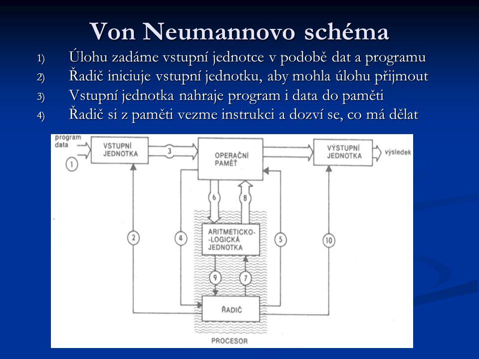 Von Neumannovo schéma 1) Úlohu zadáme vstupní jednotce v podobě dat a programu 2) Řadič iniciuje vstupní jednotku, aby mohla úlohu přijmout 3) Vstupní