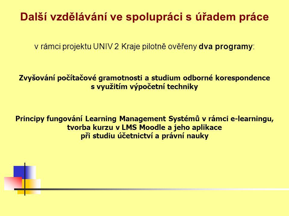 Další vzdělávání ve spolupráci s úřadem práce v rámci projektu UNIV 2 Kraje pilotně ověřeny dva programy: Zvyšování počítačové gramotnosti a studium odborné korespondence s využitím výpočetní techniky Principy fungování Learning Management Systémů v rámci e-learningu, tvorba kurzu v LMS Moodle a jeho aplikace při studiu účetnictví a právní nauky