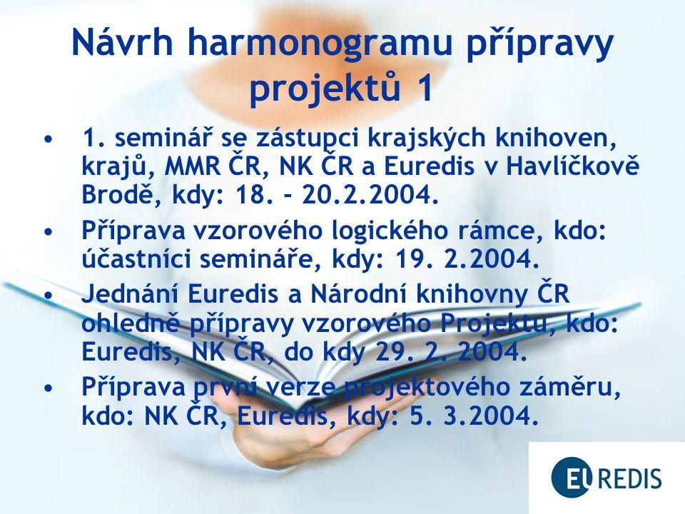 Návrh harmonogramu přípravy projektů 1 1.