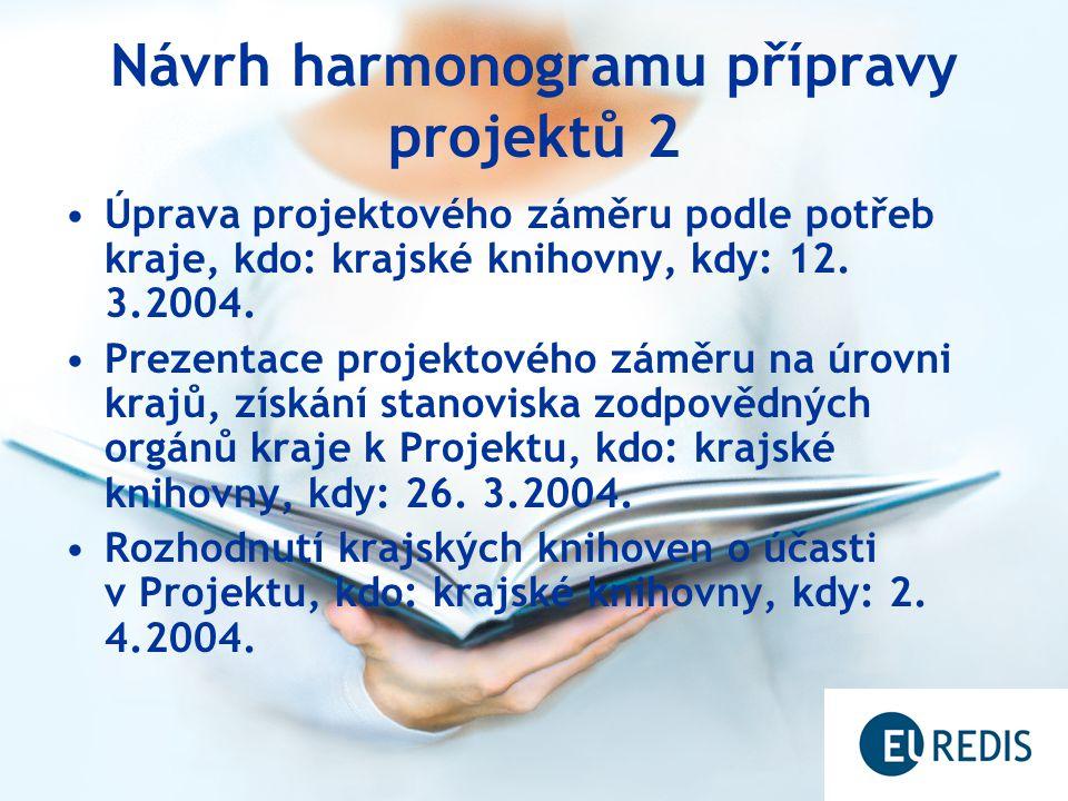 Návrh harmonogramu přípravy projektů 2 Úprava projektového záměru podle potřeb kraje, kdo: krajské knihovny, kdy: 12.