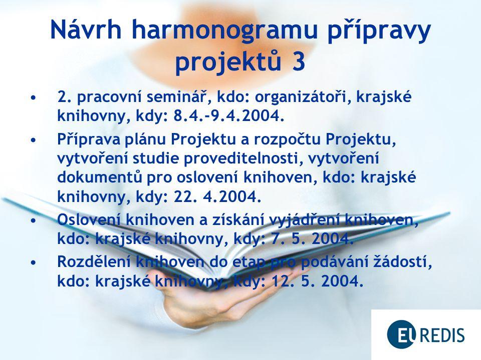 Návrh harmonogramu přípravy projektů 3 2.
