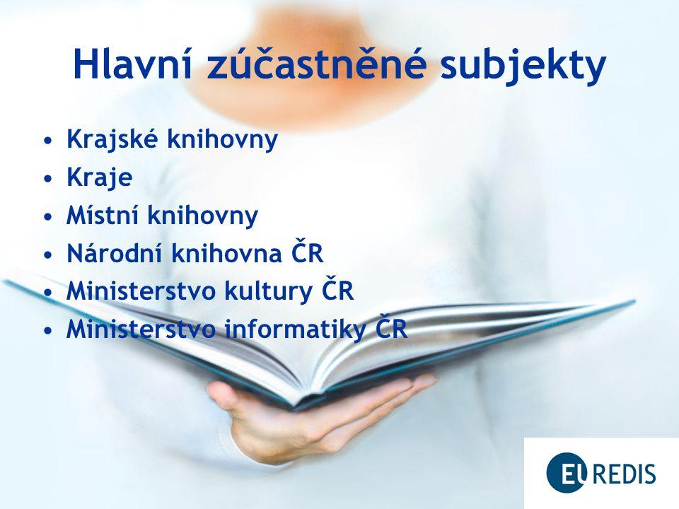 Role krajské knihovny Příprava projektové dokumentace Komunikace s jednotlivými knihovnami Prosazení projektu na úrovni kraje Výběr řídícího subjektu a dodavatele Administrace projektu vůči knihovnám a implementačním orgánům