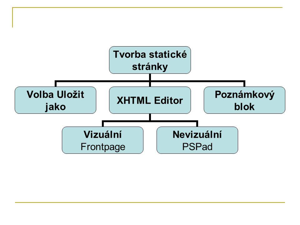 Tvorba statické stránky Volba Uložit jako XHTML Editor Vizuální Frontpage Nevizuální PSPad Poznámkový blok