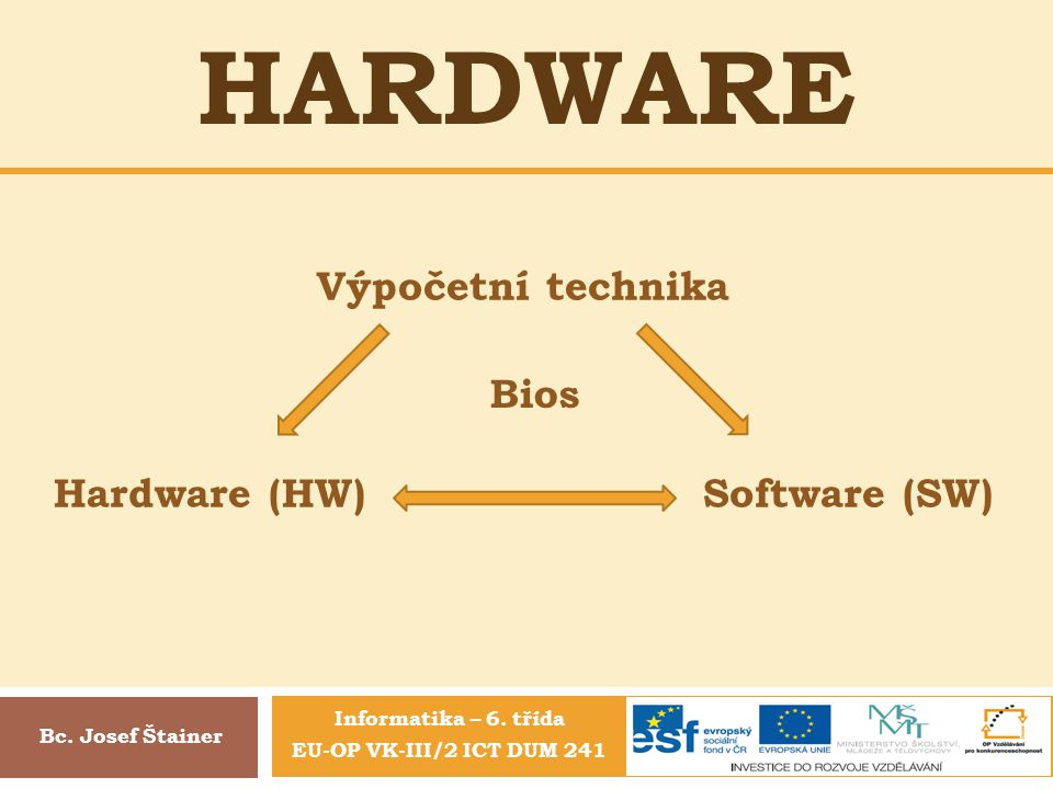 HARDWARE Výpočetní technika Bc. Josef Štainer Bios Software (SW)Hardware (HW) Informatika – 6. třída EU-OP VK-III/2 ICT DUM 241