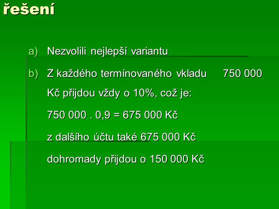 a)Nezvolili nejlepší variantu b)Z každého termínovaného vkladu 750 000 Kč přijdou vždy o 10%, což je: 750 000.