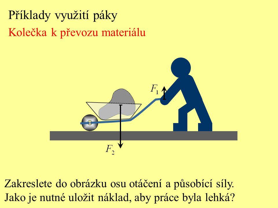 Příklady využití páky Kolečka k převozu materiálu Zakreslete do obrázku osu otáčení a působící síly. Jako je nutné uložit náklad, aby práce byla lehká
