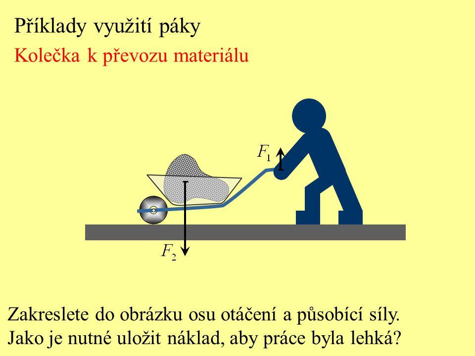 Příklady využití páky Kolečka k převozu materiálu Zakreslete do obrázku osu otáčení a působící síly.