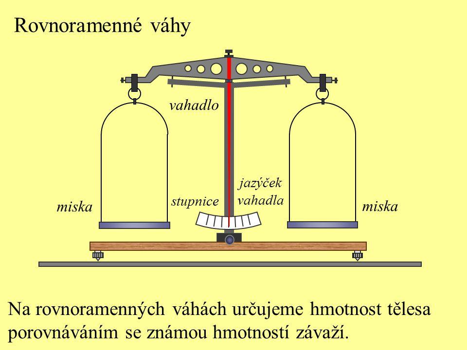 Rovnoramenné váhy Na rovnoramenných váhách určujeme hmotnost tělesa porovnáváním se známou hmotností závaží.