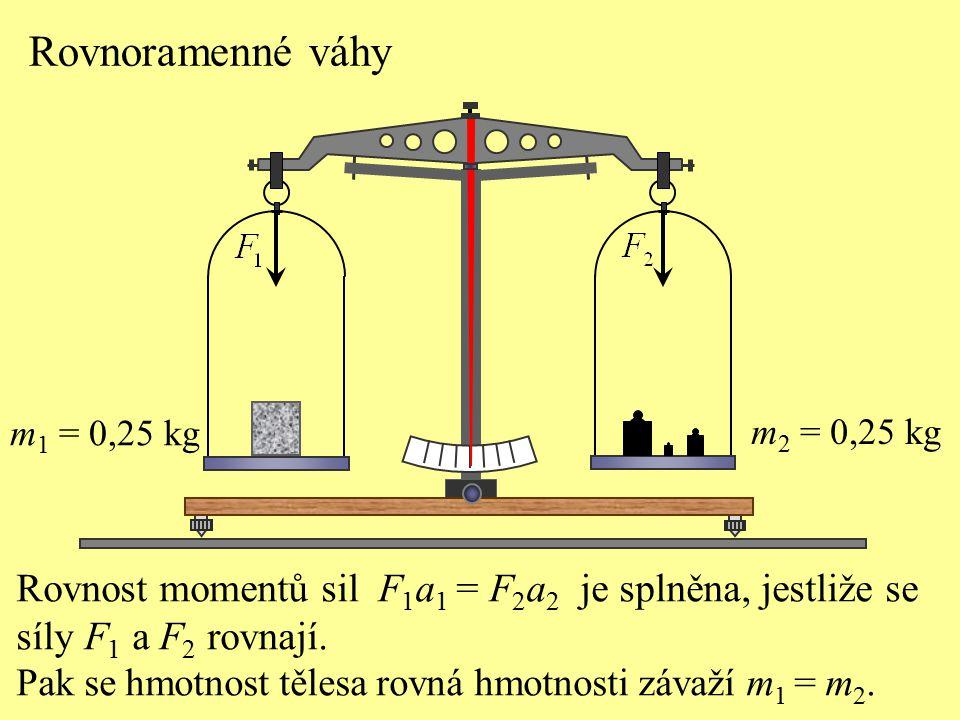 Rovnoramenné váhy Rovnost momentů sil F 1 a 1 = F 2 a 2 je splněna, jestliže se síly F 1 a F 2 rovnají. Pak se hmotnost tělesa rovná hmotnosti závaží