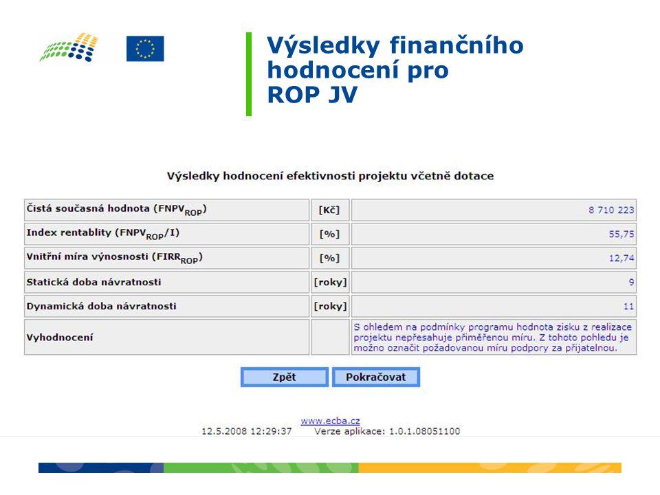 Výsledky finančního hodnocení pro ROP JV