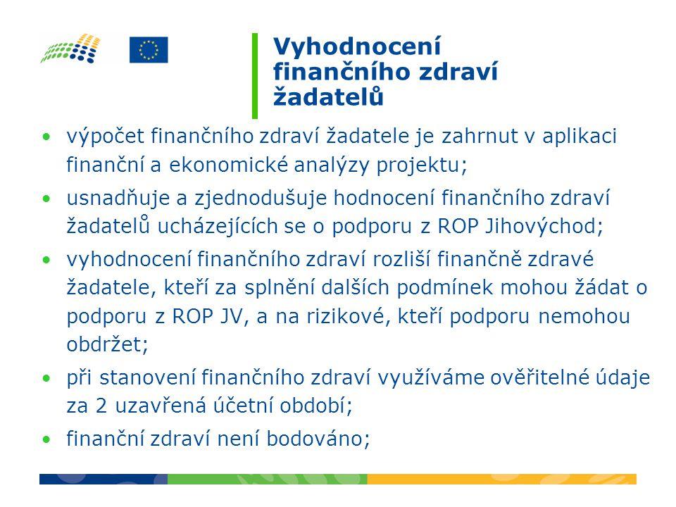 Vyhodnocení finančního zdraví žadatelů výpočet finančního zdraví žadatele je zahrnut v aplikaci finanční a ekonomické analýzy projektu; usnadňuje a zj