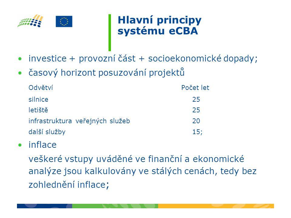 Hlavní principy systému eCBA investice + provozní část + socioekonomické dopady; časový horizont posuzování projektů Odvětví Počet let silnice25 letiš
