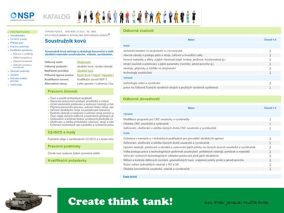 Create think tank! Doc. PhDr. Jaroslav Mužík DrSc. KARTA JEDNOTKY PRÁCE 10