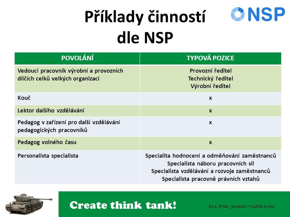 Create think tank! Doc. PhDr. Jaroslav Mužík DrSc. Příklady činností dle NSP POVOLÁNÍTYPOVÁ POZICE Vedoucí pracovník výrobní a provozních dílčích celk
