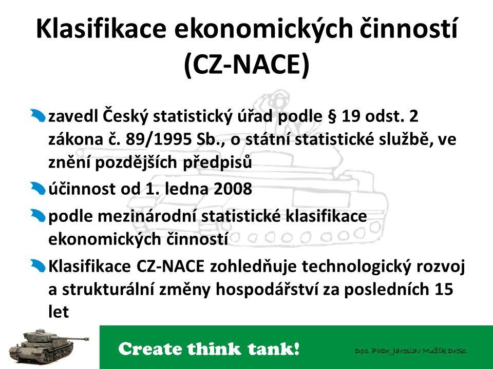 Create think tank! Doc. PhDr. Jaroslav Mužík DrSc. Klasifikace ekonomických činností (CZ-NACE) zavedl Český statistický úřad podle § 19 odst. 2 zákona