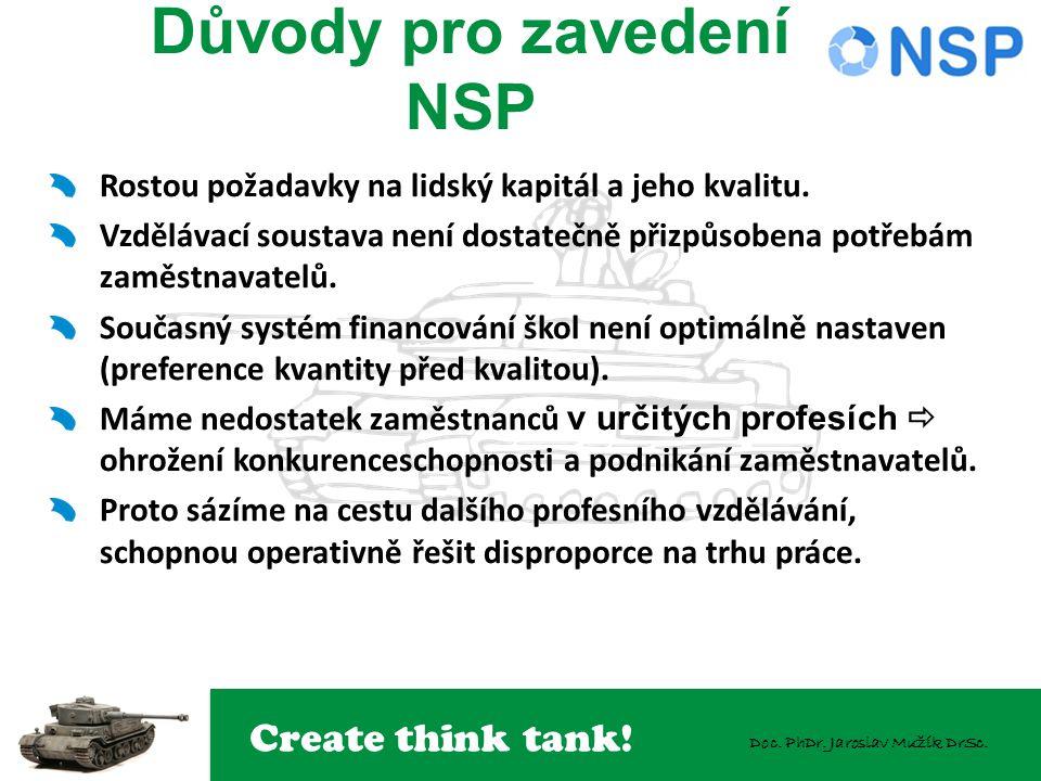 Create think tank! Doc. PhDr. Jaroslav Mužík DrSc. Důvody pro zavedení NSP Rostou požadavky na lidský kapitál a jeho kvalitu. Vzdělávací soustava není