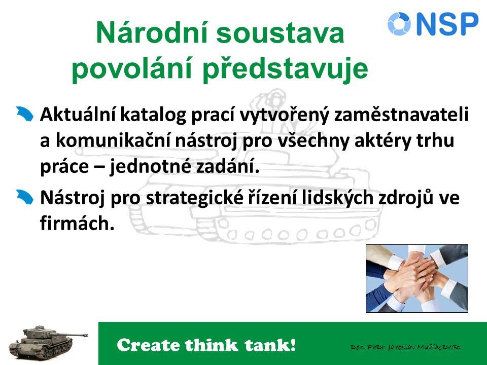 Create think tank! Doc. PhDr. Jaroslav Mužík DrSc. Aktuální katalog prací vytvořený zaměstnavateli a komunikační nástroj pro všechny aktéry trhu práce