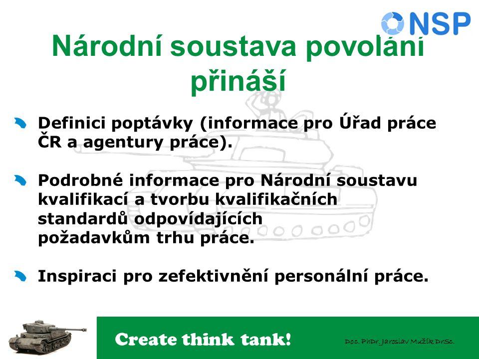 Create think tank! Doc. PhDr. Jaroslav Mužík DrSc. Definici poptávky (informace pro Úřad práce ČR a agentury práce). Podrobné informace pro Národní so