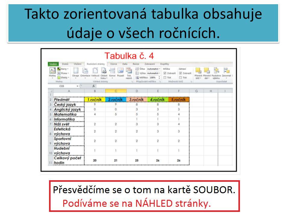 Takto zorientovaná tabulka obsahuje údaje o všech ročnících.
