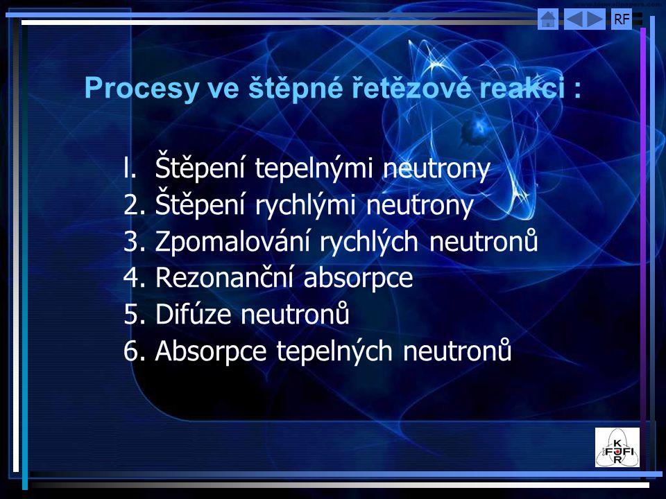 RF Procesy ve štěpné řetězové reakci : l. Štěpení tepelnými neutrony 2. Štěpení rychlými neutrony 3. Zpomalování rychlých neutronů 4. Rezonanční absor