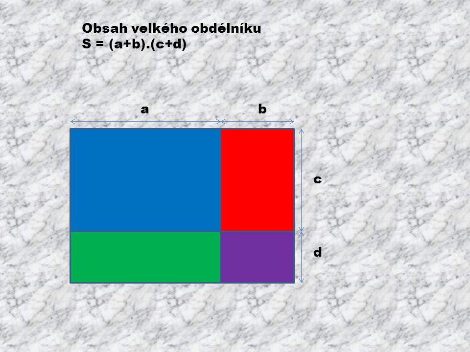 S1S1 S3S3 S2S2 S4S4 ab c d Obsahy malých obdélníků S 1 = a.c S 2 = a.d S 3 = b.c S 4 = b.d