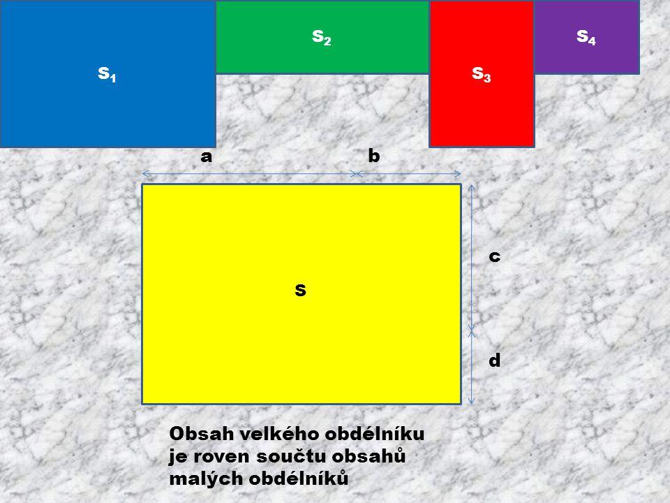 S1S1 S3S3 S2S2 S4S4 Obsah velkého obdélníku je roven součtu obsahů malých obdélníků c d ab S