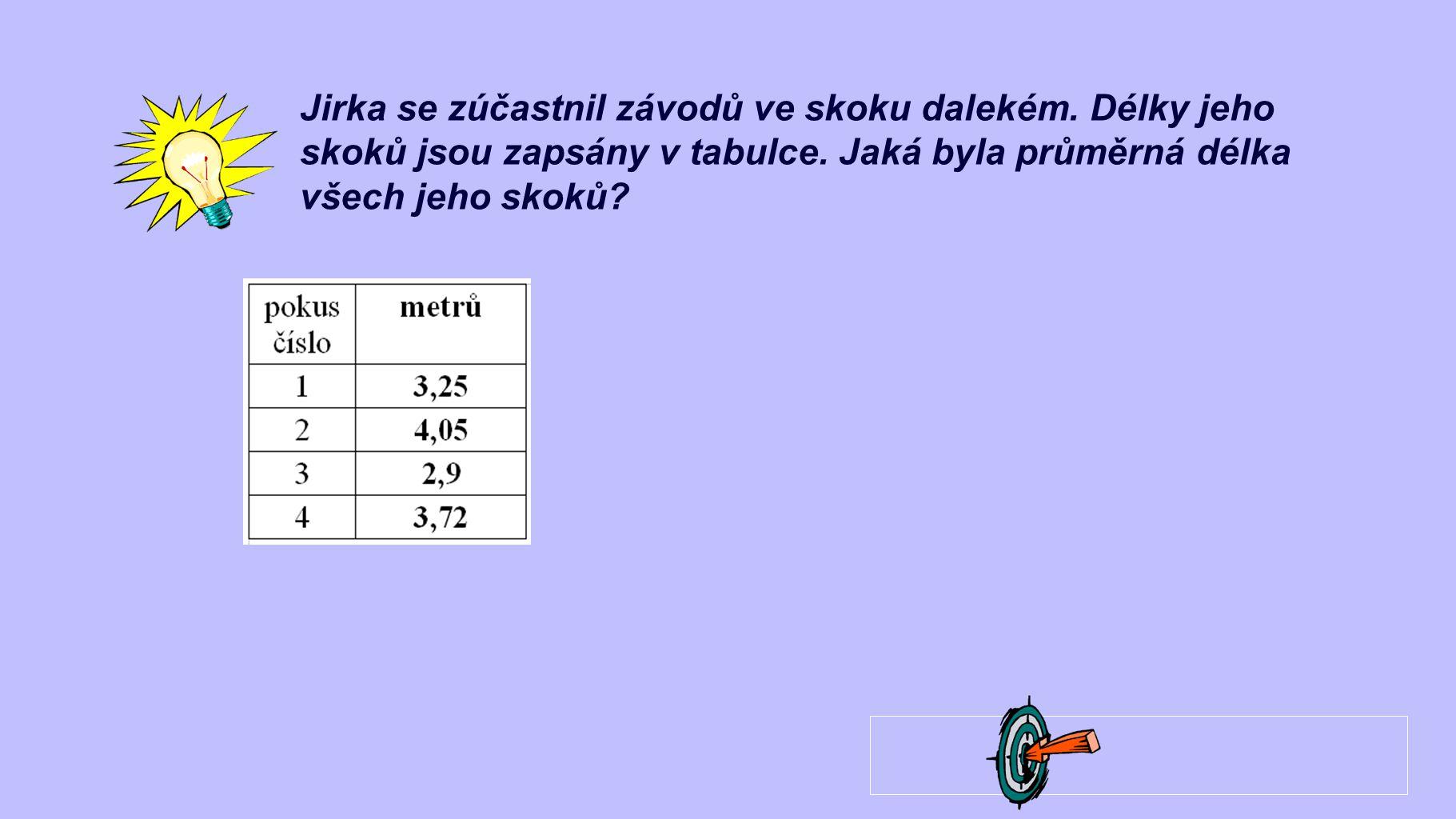 Jirka se zúčastnil závodů ve skoku dalekém. Délky jeho skoků jsou zapsány v tabulce. Jaká byla průměrná délka všech jeho skoků? (3,25 + 4,05 + 2,9 + 3