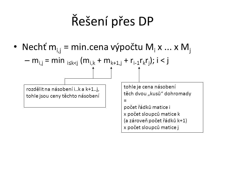 Matrix multiplication (n, r, m) for i := 1 to n do m[i,i] := 0; for length := 1 to n-1 do for i := 1 to n-length do begin j := i + length; m[i,j] := min i≤k<j (m [i,k] +m[k+1,j] + r[i-1]*r[k] *r[j]) end počet matic.násobení (tj.součiny kolika matic zkoumáme) tohle je těžké (i, j jsou od sebe na vzdálenost length a tu měníme odspoda)