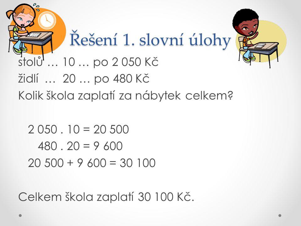 Řešení 2.