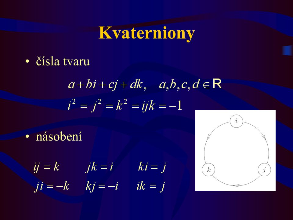 Kvaterniony čísla tvaru násobení