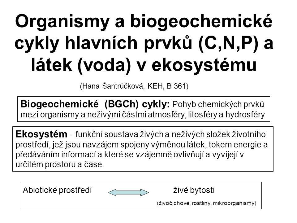 Biogeochemické (BGCh) cykly: Pohyb chemických prvků mezi organismy a neživými částmi atmosféry, litosféry a hydrosféry Abiotické prostředí živé bytost