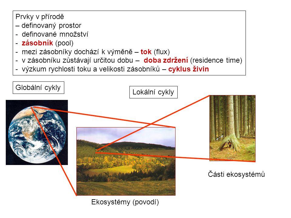 Prvky v přírodě – definovaný prostor - definované množství - zásobník (pool) - mezi zásobníky dochází k výměně – tok (flux) - v zásobníku zůstávají ur