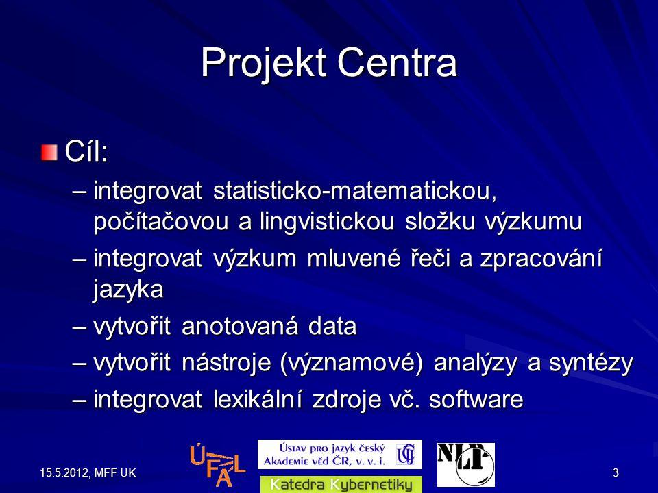 15.5.2012, MFF UK3 Projekt Centra Cíl: –integrovat statisticko-matematickou, počítačovou a lingvistickou složku výzkumu –integrovat výzkum mluvené řeči a zpracování jazyka –vytvořit anotovaná data –vytvořit nástroje (významové) analýzy a syntézy –integrovat lexikální zdroje vč.