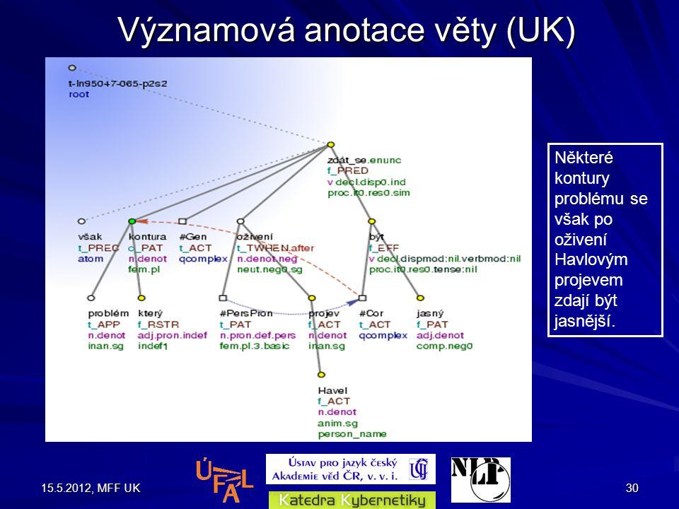 15.5.2012, MFF UK30 Významová anotace věty (UK) Některé kontury problému se však po oživení Havlovým projevem zdají být jasnější.
