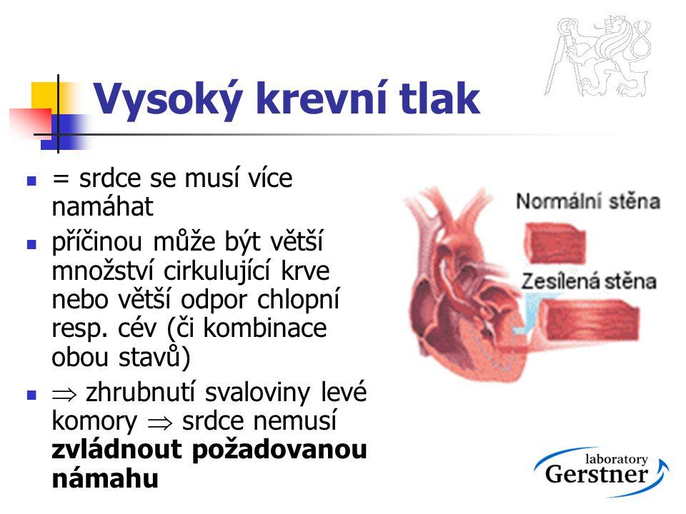 Vysoký krevní tlak = srdce se musí více namáhat příčinou může být větší množství cirkulující krve nebo větší odpor chlopní resp. cév (či kombinace obo