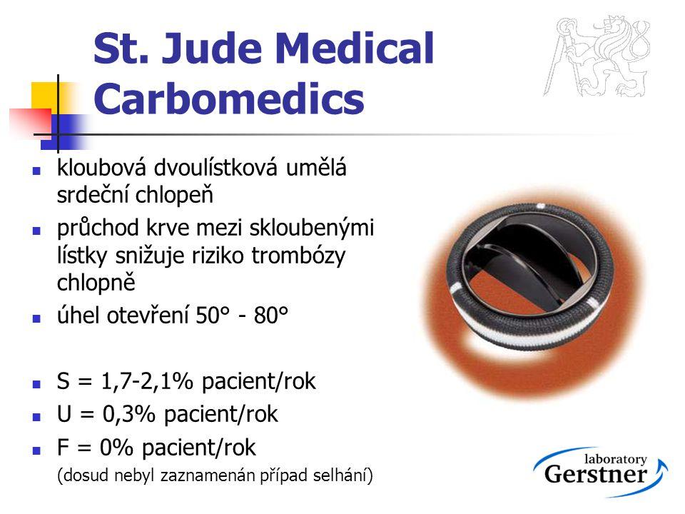 St. Jude Medical Carbomedics kloubová dvoulístková umělá srdeční chlopeň průchod krve mezi skloubenými lístky snižuje riziko trombózy chlopně úhel ote