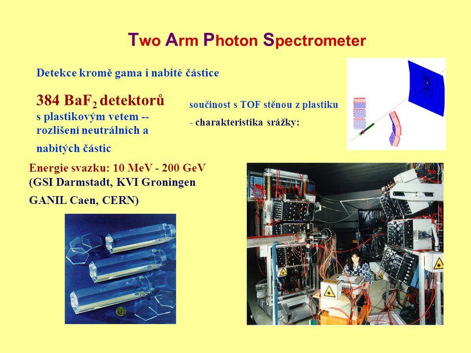 T wo A rm P hoton S pectrometer Detekce kromě gama i nabité částice 384 BaF 2 detektorů s plastikovým vetem -- rozlišení neutrálních a nabitých částic součinost s TOF stěnou z plastiku - charakteristika srážky: Energie svazku: 10 MeV - 200 GeV (GSI Darmstadt, KVI Groningen GANIL Caen, CERN)