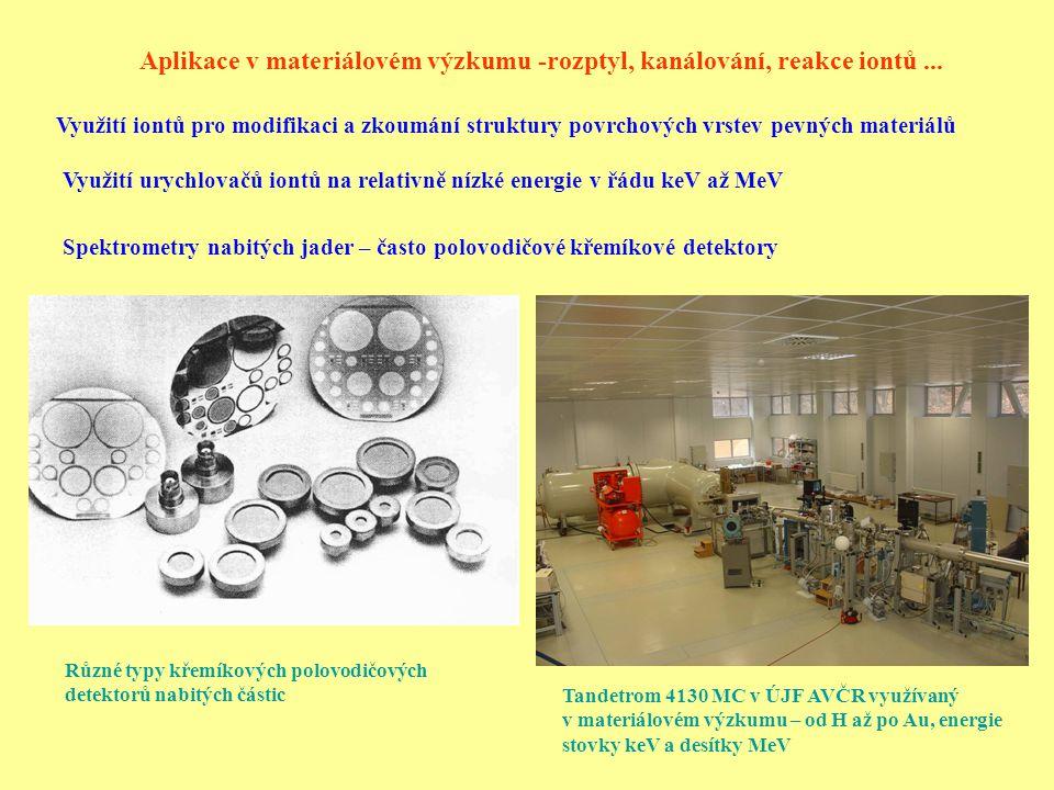 Aplikace v materiálovém výzkumu -rozptyl, kanálování, reakce iontů...