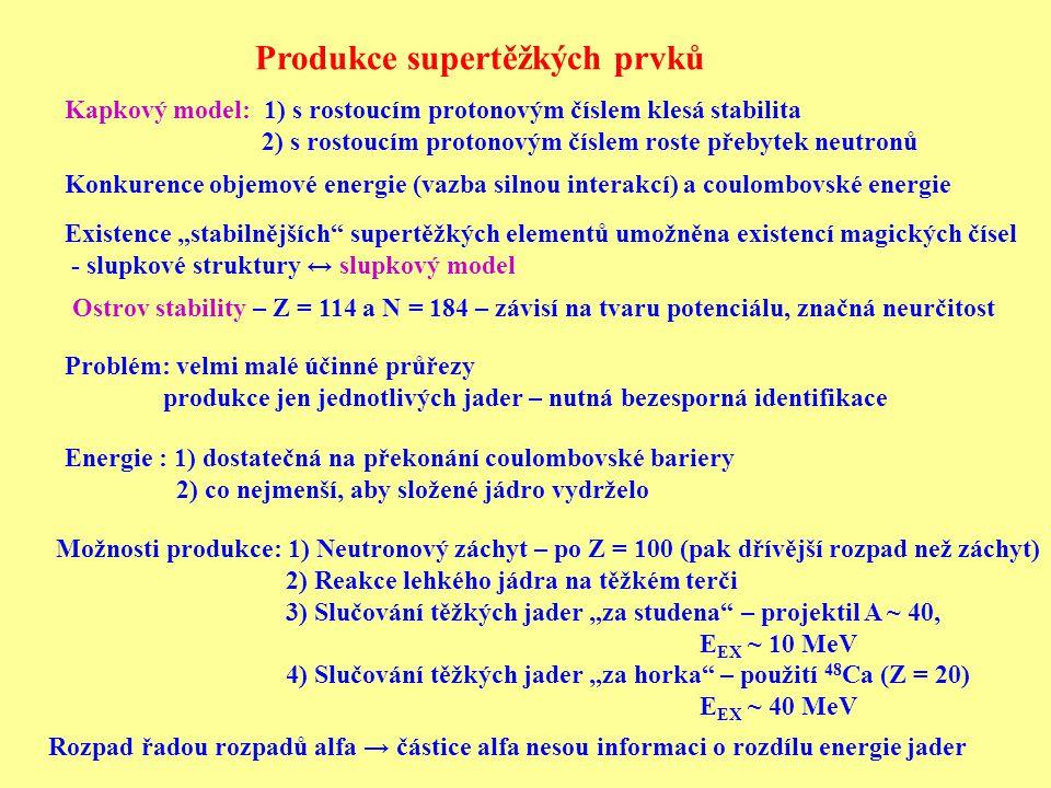 Detekce supertěžkých prvků v GSI Darmstadt Identifikace jednotlivých případů vzniku a rozpadu supertěžkého prvku: 1)Zachycení všech alfa ze sekvence rozpadů a určení jejich energie 2)Identifikace štěpení Rychlostní filtr: Elektrické deflektory a dipólové magnety: F el = q·EF mag = q·v·B Výběr vzniklého složeného jádra: Správný výběr E a B  pro v CM je F TOT = F el – F mag = 0 dipolové magnety elektrické deflektory TOF rotující terč kvadrupólové magnety zastavení svazku svazek Zařízení SHIP Prvek 107 – 112 zařízení SHIP v GSI Darmstadt: slučovací reakce na jádrech Pb, Bi: využití separace, separace složeného jádra, implantace do aktivního objemu detektoru a identifikace pomocí řady rozpadů alfa Rotující terč (Pb, Bi) nízký bod tání intenzivní svazek – 10 12 jader/s