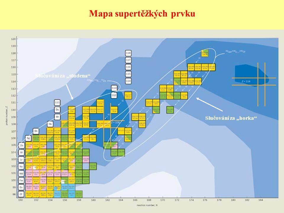 """Mapa supertěžkých prvku Slučování za """"studena Slučování za """"horka"""