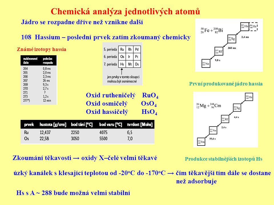 108 Hassium – poslední prvek zatím zkoumaný chemicky Oxid rutheničelý RuO 4 Oxid osmičelý OsO 4 Oxid hassičelý HsO 4 Chemická analýza jednotlivých atomů Jádro se rozpadne dříve než vznikne další Zkoumání těkavosti → oxidy X–čelé velmi těkavé Známé izotopy hassia První produkované jádro hassia Produkce stabilnějších izotopů Hs úzký kanálek s klesající teplotou od -20 o C do -170 o C → čím těkavější tím dále se dostane než adsorbuje Hs s A ~ 288 bude možná velmi stabilní