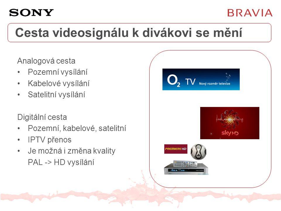 Cesta videosignálu k divákovi se mění Analogová cesta Pozemní vysílání Kabelové vysílání Satelitní vysílání Digitální cesta Pozemní, kabelové, satelit