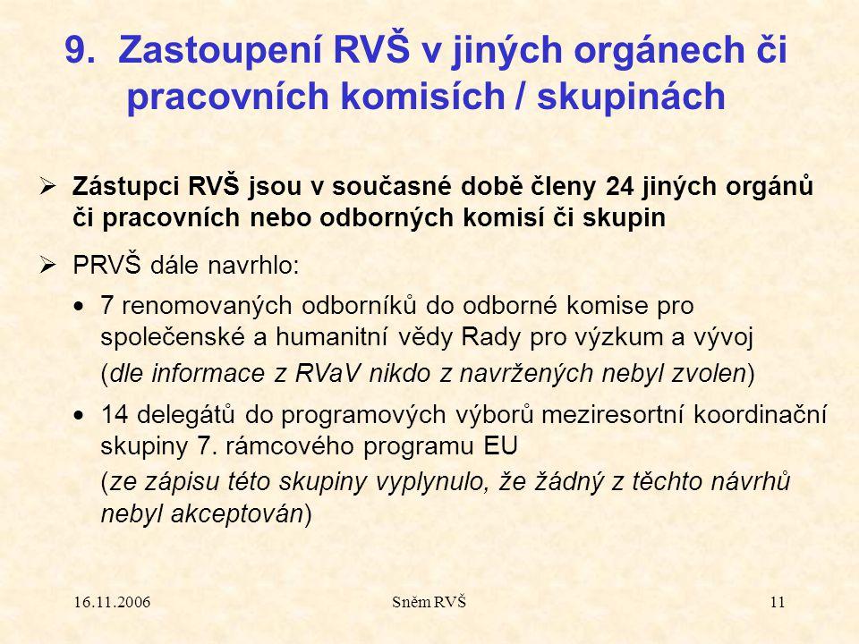16.11.2006Sněm RVŠ11  Zástupci RVŠ jsou v současné době členy 24 jiných orgánů či pracovních nebo odborných komisí či skupin  PRVŠ dále navrhlo:  7 renomovaných odborníků do odborné komise pro společenské a humanitní vědy Rady pro výzkum a vývoj (dle informace z RVaV nikdo z navržených nebyl zvolen)  14 delegátů do programových výborů meziresortní koordinační skupiny 7.