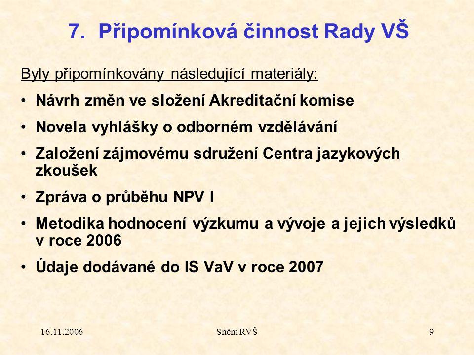 16.11.2006Sněm RVŠ9 Byly připomínkovány následující materiály: Návrh změn ve složení Akreditační komise Novela vyhlášky o odborném vzdělávání Založení zájmovému sdružení Centra jazykových zkoušek Zpráva o průběhu NPV I Metodika hodnocení výzkumu a vývoje a jejich výsledků v roce 2006 Údaje dodávané do IS VaV v roce 2007 7.Připomínková činnost Rady VŠ