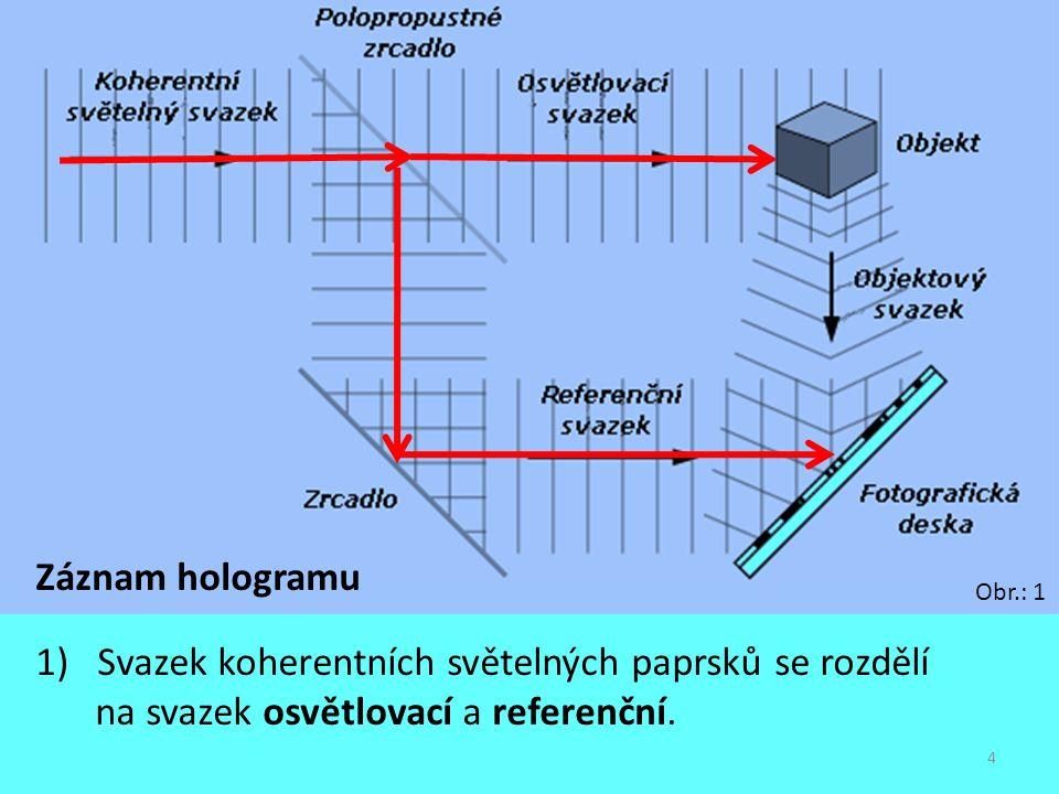 4 Záznam hologramu 1) Svazek koherentních světelných paprsků se rozdělí na svazek osvětlovací a referenční. Obr.: 1
