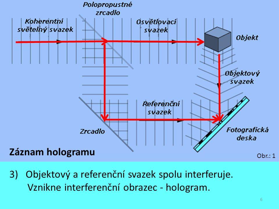 6 Záznam hologramu 3) Objektový a referenční svazek spolu interferuje. Vznikne interferenční obrazec - hologram. Obr.: 1
